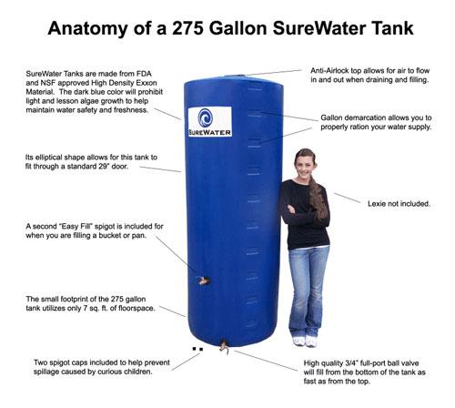 sc 1 st  Utah Preppers & Final call for orders on water storage tank option 2 - Utah Preppers